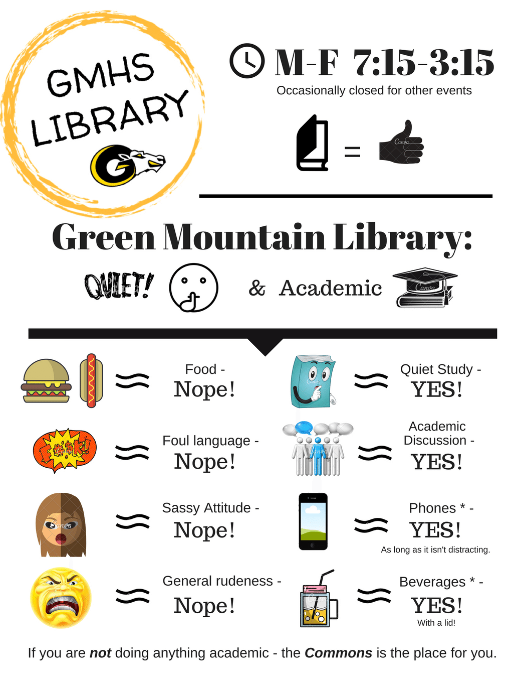 The new flyers that will be placed around the library.